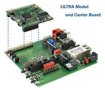 ULTRA MP3-Modul und Carrier Board